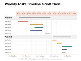 Weekly Tasks Timeline Gantt Chart Ppt Powerpoint Presentation Icon Influencers