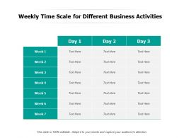 Weekly Time Scale For Different Business Activities
