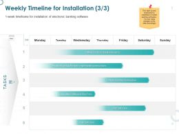 Weekly Timeline For Installation New Infrastructure Ppt Powerpoint Presentation Templates