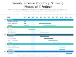 Weekly Timeline Roadmap Showing Phases Of IT Project