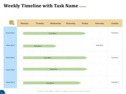 Weekly Timeline With Task Name Business Turnaround Plan Ppt Topics