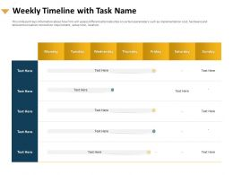 Weekly Timeline With Task Name Connection Requirement Ppt Presentation Picture