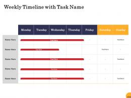 Weekly Timeline With Task Name Food Startup Business Ppt Powerpoint Background