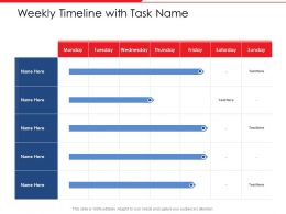 Weekly Timeline With Task Name N412 Ppt Powerpoint Presentation Good