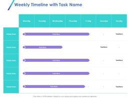 Weekly Timeline With Task Name Ppt Powerpoint Presentation Outline