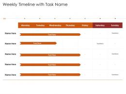 Weekly Timeline With Task Name Restaurant Business Plan Ppt File Template