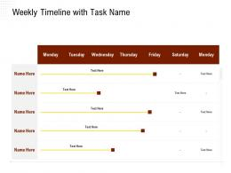 Weekly Timeline With Task Name Rethinking Capital Structure Decision Ppt Powerpoint Slides