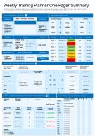 Weekly Training Planner One Pager Summary Presentation Report Infographic PPT PDF Document