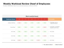 Weekly Workload Review Sheet Of Employees