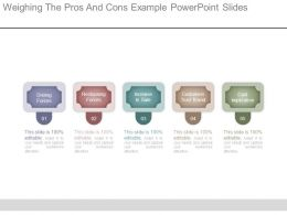 Weighing The Pros And Cons Example Powerpoint Slides