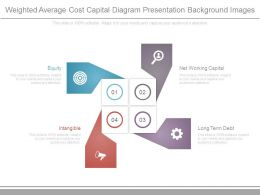 Weighted Average Cost Capital Diagram Presentation Background Images