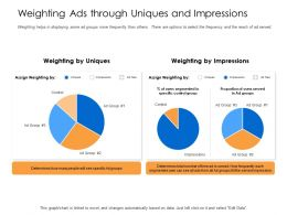 Weighting Ads Through Uniques And Impressions Assign Specific Ppt Slides