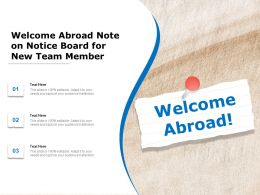 Welcome Abroad Note On Notice Board For New Team Member