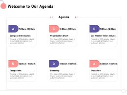 Welcome To Our Agenda Roadmap M1453 Ppt Powerpoint Presentation Icon Mockup