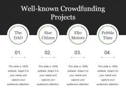 Well Known Crowdfunding Projects Powerpoint Slide Designs Download