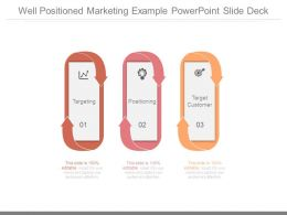 Well Positioned Marketing Example Powerpoint Slide Deck
