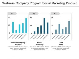 Wellness Company Program Social Marketing Product 4 P S Cpb