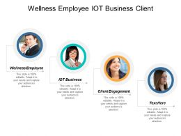 Wellness Employee Iot Business Client Engagement Optimization Marketing Cpb