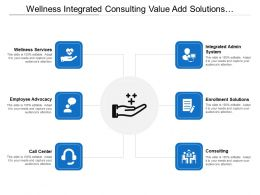 Wellness Integrated Consulting Value Add Solutions With Icon In Center