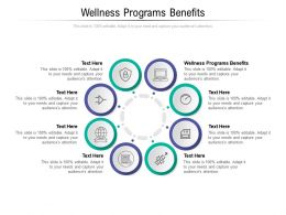 Wellness Programs Benefits Ppt Powerpoint Presentation Gallery Background Image Cpb