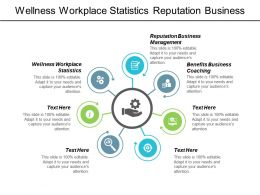 Wellness Workplace Statistics Reputation Business Management Benefits Business Coaching Cpb