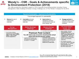 Wendys CSR Goals And Achievements Specific To Environment Protection 2018