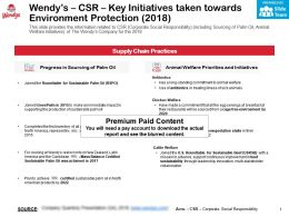 Wendys CSR Key Initiatives Taken Towards Environment Protection 2018