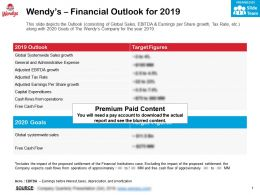 Wendys Financial Outlook For 2019