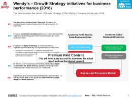 Wendys Growth Strategy Initiatives For Business Performance 2018