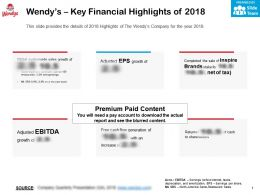 Wendys Key Financial Highlights Of 2018