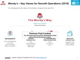 Wendys Key Values For Smooth Operations 2018