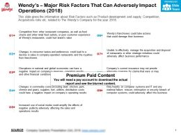Wendys Major Risk Factors That Can Adversely Impact Operations 2018