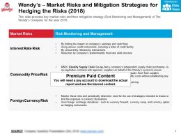 Wendys Market Risks And Mitigation Strategies For Hedging The Risks 2018