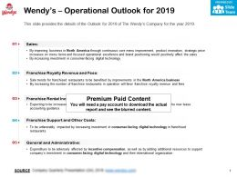 Wendys Operational Outlook For 2019
