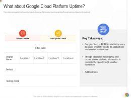 What About Google Cloud Platform Uptime Google Cloud IT Ppt Diagrams