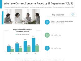 What Are Current Concerns Faced By IT Department Service Effective IT service Excellence Ppt Designs