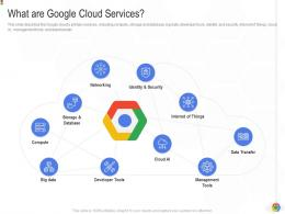 What Are Google Cloud Services Google Cloud IT Ppt Guidelines Introduction