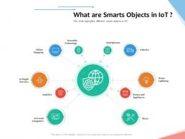 What Are Smarts Objects In IoT Internet Of Things IOT Overview Ppt Powerpoint Presentation Icon