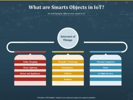 What Are Smarts Objects In IoT Internet Of Things IOT Ppt Powerpoint Presentation Portfolio Slideshow
