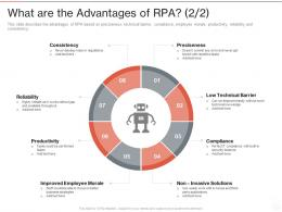 What Are The Advantages Of RPA Ppt Powerpoint Presentation Slides Topics