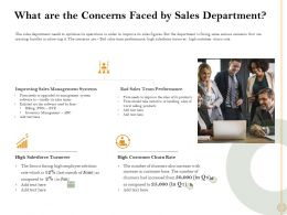 What Are The Concerns Faced By Sales Department Rate Ppt Powerpoint Presentation Layouts Good