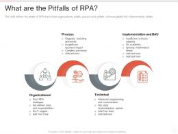 What Are The Pitfalls Of RPA Ppt Powerpoint Presentation Professional Background Image
