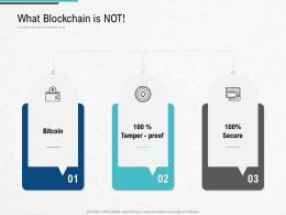 What Blockchain Is Not Blockchain Architecture Design And Use Cases Ppt Elements
