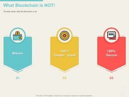 What Blockchain Is Not Proof Ppt Powerpoint Presentation Background Image