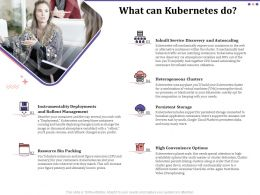 What Can Kubernetes Do Storage Ppt Powerpoint Presentation Gallery