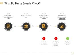 What Do Banks Broadly Check It Hands Ppt Powerpoint Presentation Infographics Pictures