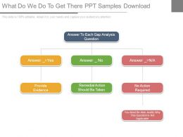What Do We Do To Get There Ppt Samples Download