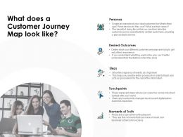 What Does A Customer Journey Map Look Like Ppt Powerpoint Show