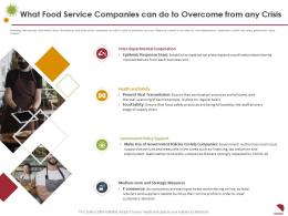 What Food Service Companies Can Do To Overcome From Any Crisis Strategic Measures Ppt Icons