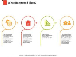 What Happened Then Yielding Subprime Ppt Powerpoint Presentation Pictures Design Templates